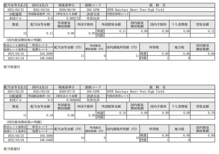 f:id:jun_0017:20210326130552p:plain