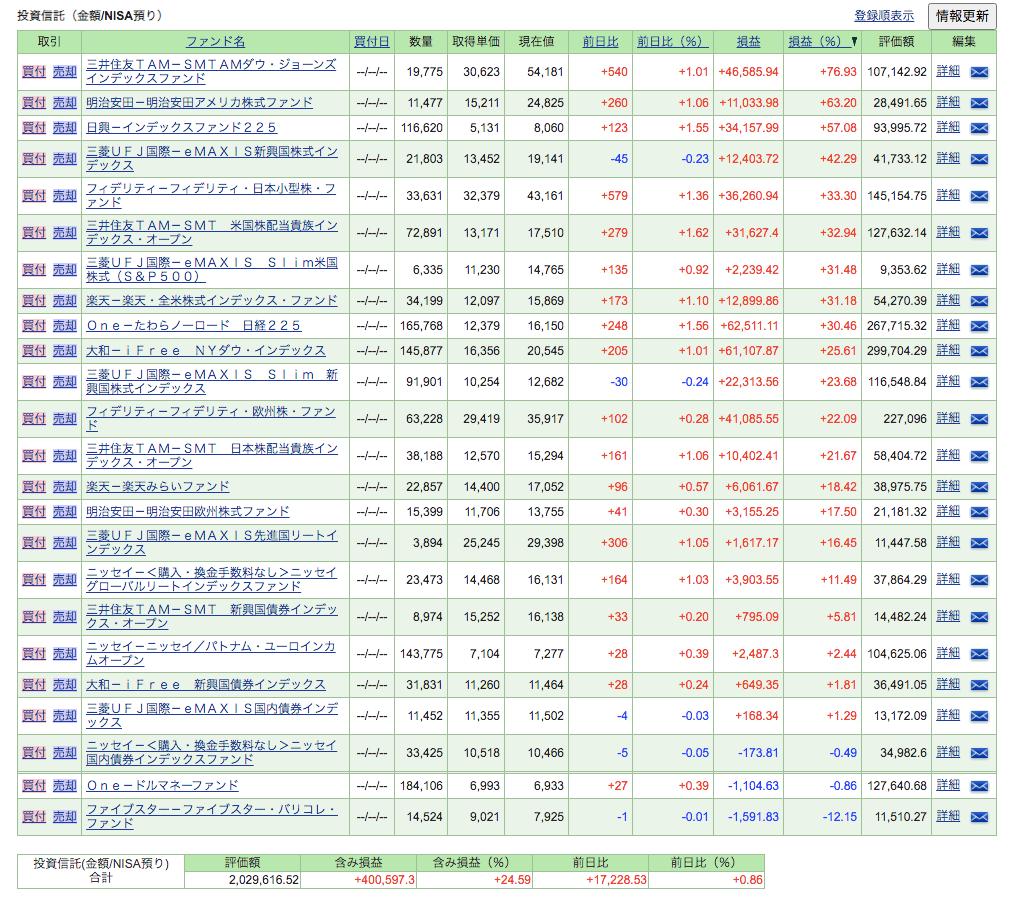 f:id:jun_0017:20210327110118p:plain