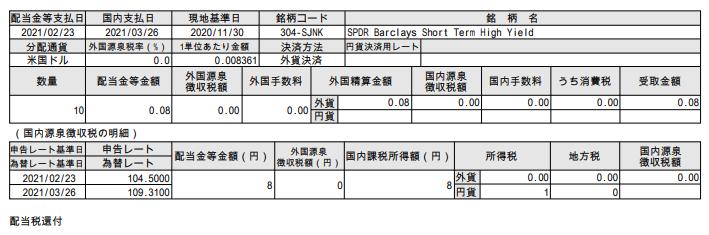 f:id:jun_0017:20210330150920p:plain