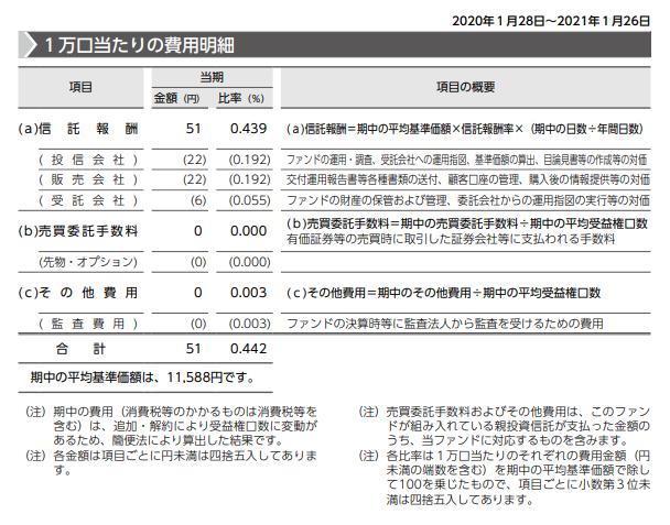 f:id:jun_0017:20210330172323p:plain