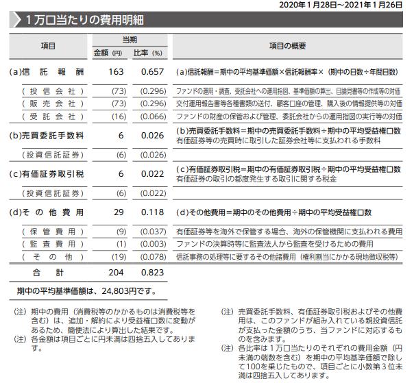 f:id:jun_0017:20210330172608p:plain