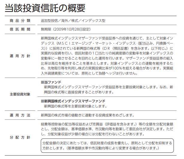 f:id:jun_0017:20210330172759p:plain