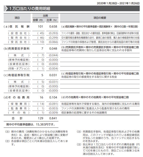 f:id:jun_0017:20210330172942p:plain