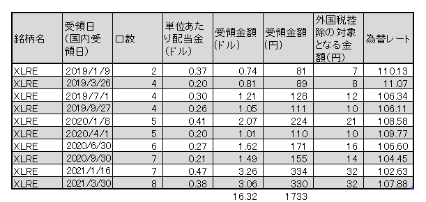 f:id:jun_0017:20210331182114p:plain