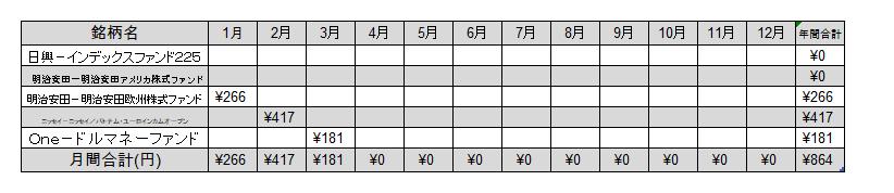 f:id:jun_0017:20210401195508p:plain