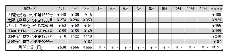 f:id:jun_0017:20210401195514p:plain
