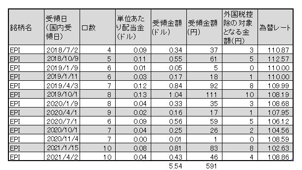 f:id:jun_0017:20210405132417p:plain