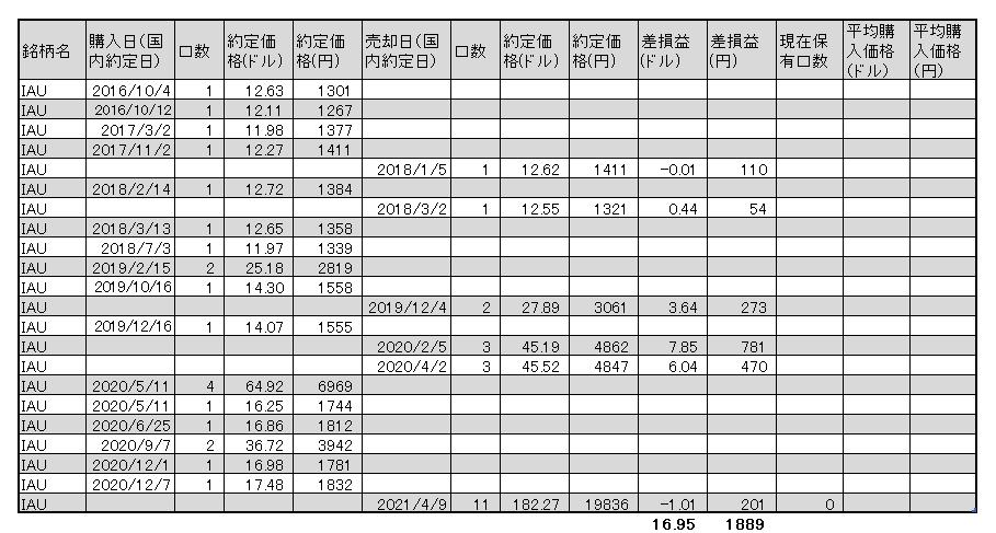 f:id:jun_0017:20210409140314p:plain