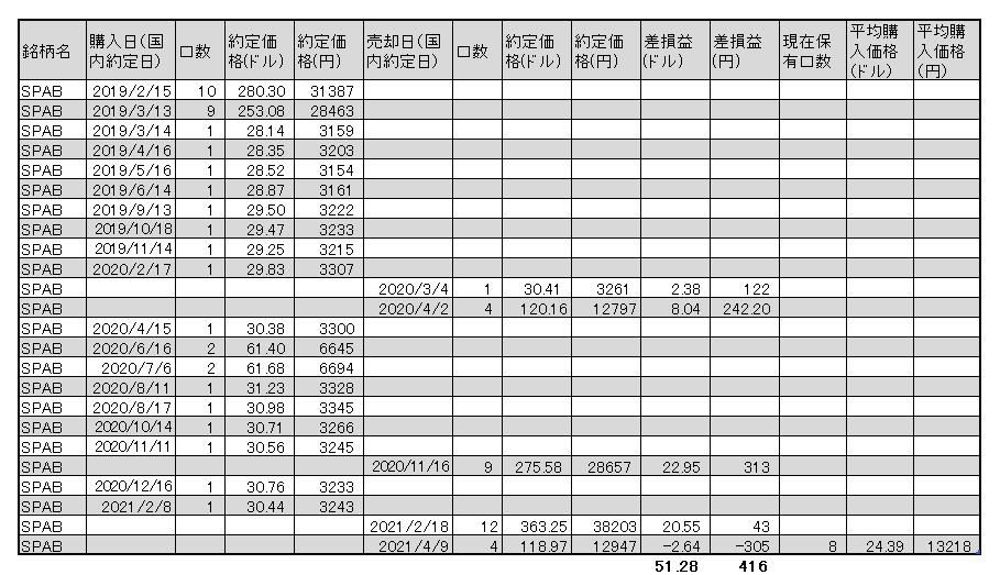 f:id:jun_0017:20210409140540p:plain