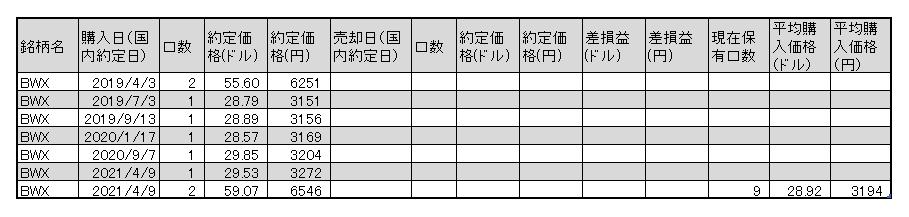 f:id:jun_0017:20210409140645p:plain