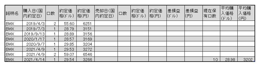 f:id:jun_0017:20210414160908p:plain