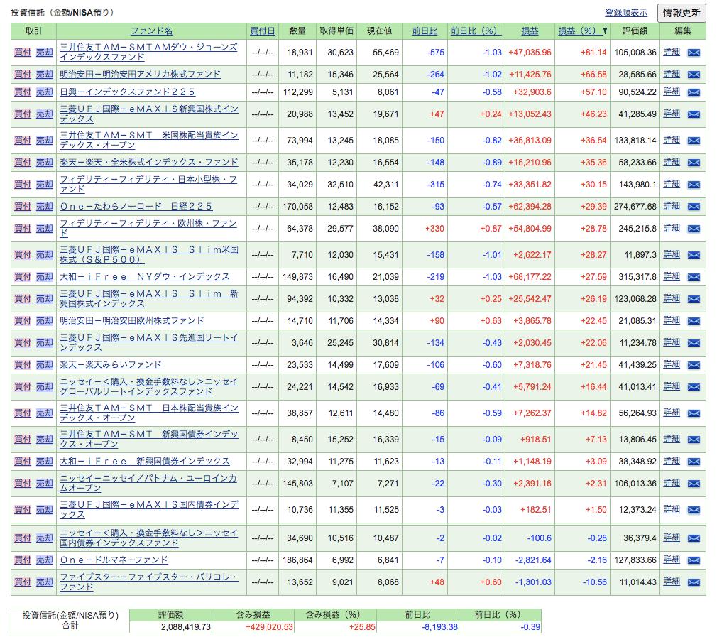 f:id:jun_0017:20210424115224p:plain
