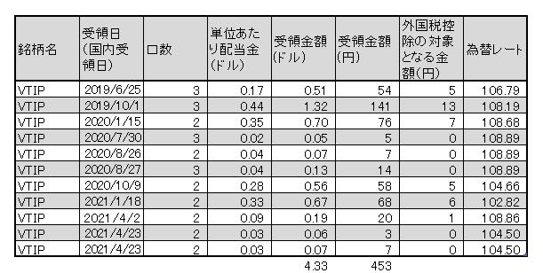 f:id:jun_0017:20210427114241p:plain