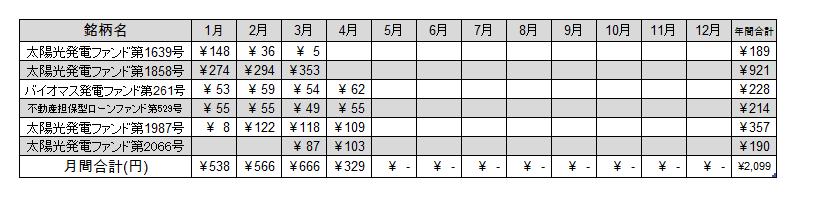 f:id:jun_0017:20210430192316p:plain