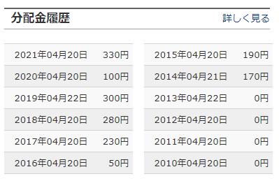 f:id:jun_0017:20210430203335p:plain
