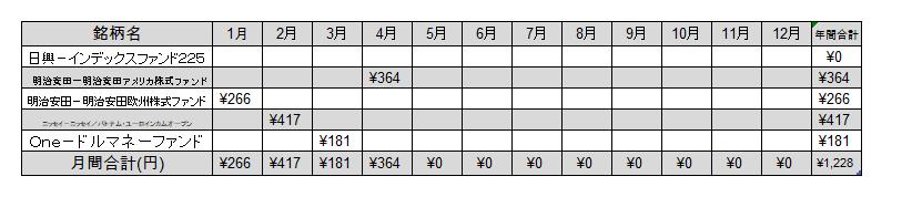 f:id:jun_0017:20210430203754p:plain