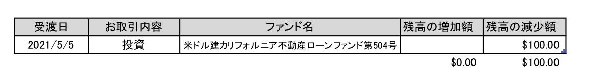 f:id:jun_0017:20210505120530p:plain