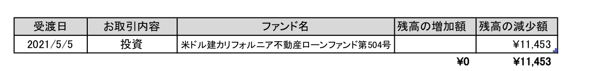 f:id:jun_0017:20210505121129p:plain