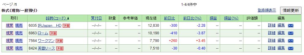 f:id:jun_0017:20210511162759p:plain