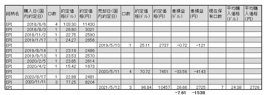 f:id:jun_0017:20210512135546p:plain