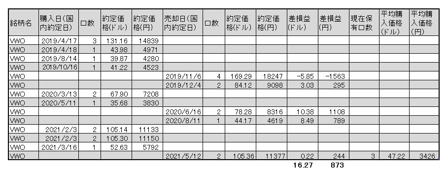 f:id:jun_0017:20210512135600p:plain