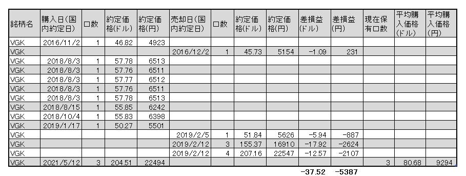 f:id:jun_0017:20210512135611p:plain