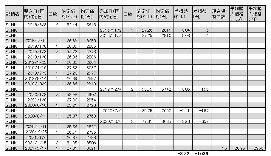 f:id:jun_0017:20210517142904p:plain