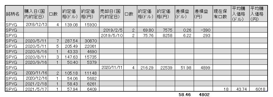 f:id:jun_0017:20210517143037p:plain