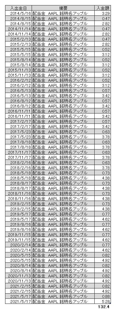 f:id:jun_0017:20210517173052p:plain