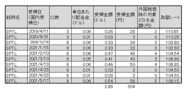 f:id:jun_0017:20210518191239p:plain