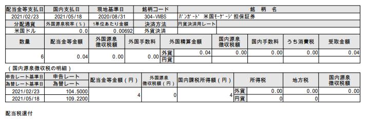 f:id:jun_0017:20210520165426p:plain