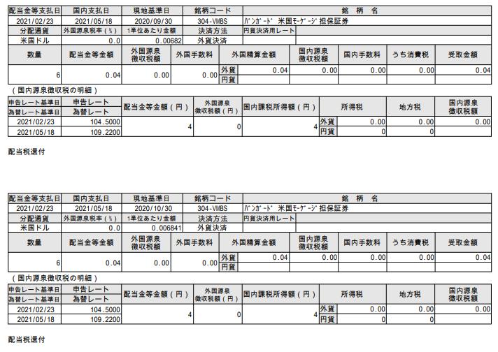f:id:jun_0017:20210520165446p:plain