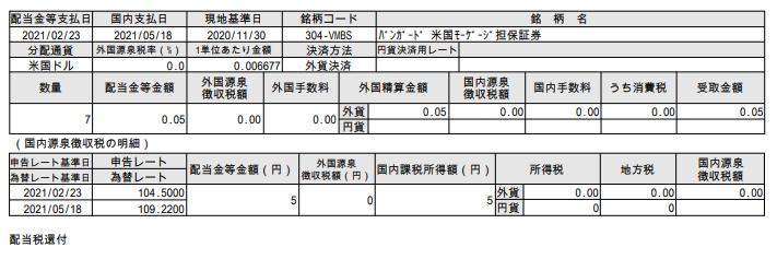 f:id:jun_0017:20210520165509p:plain