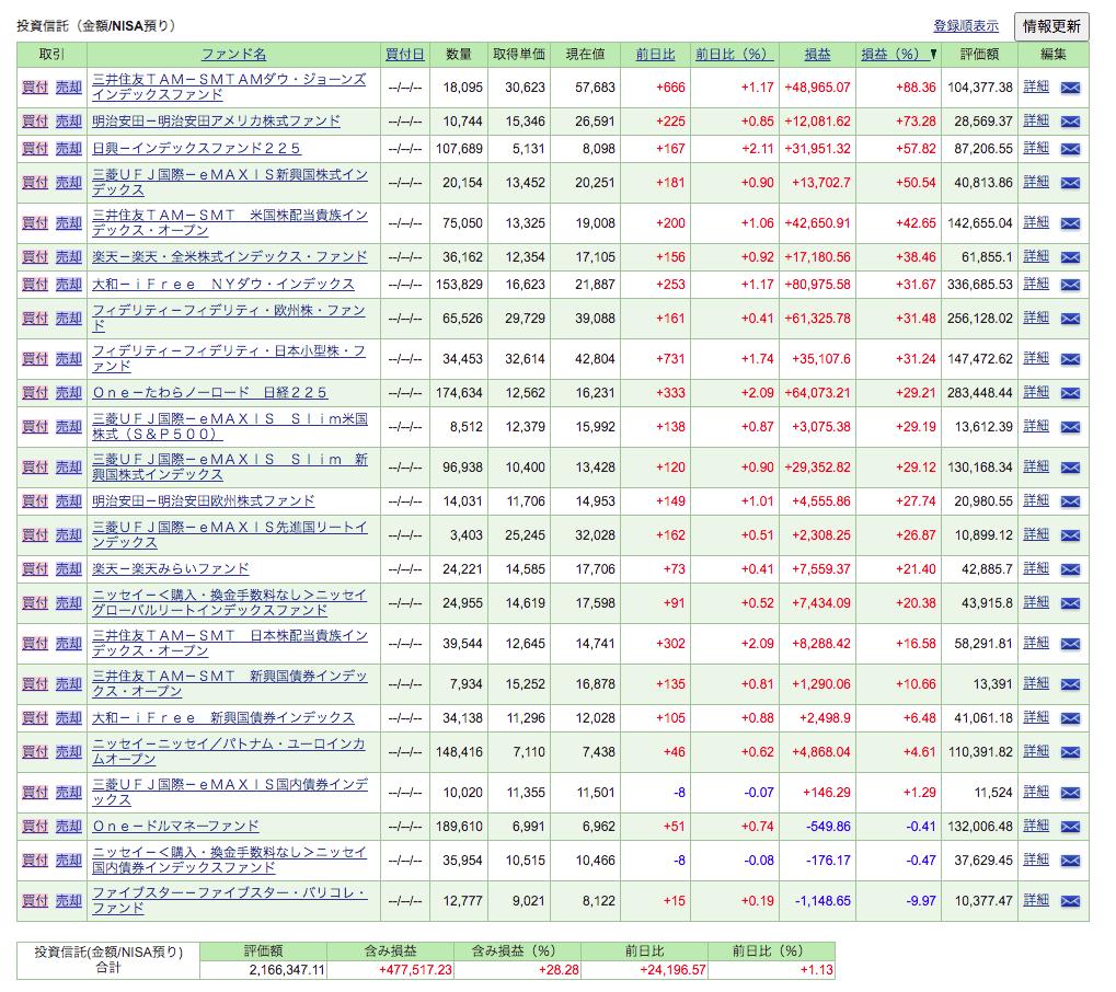 f:id:jun_0017:20210529101954p:plain