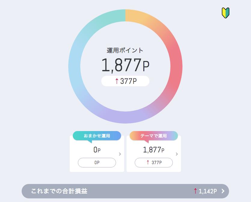 f:id:jun_0017:20210529102452p:plain