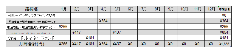 f:id:jun_0017:20210601133033p:plain
