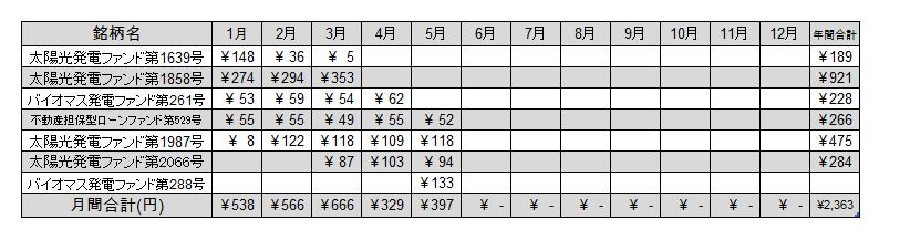 f:id:jun_0017:20210601133048p:plain