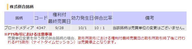 f:id:jun_0017:20210602143419p:plain