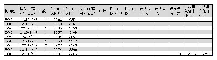 f:id:jun_0017:20210604124046p:plain