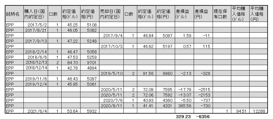 f:id:jun_0017:20210604124552p:plain