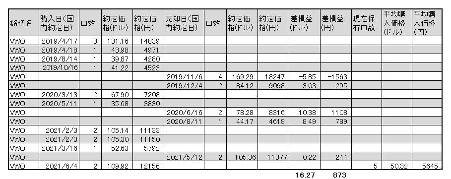 f:id:jun_0017:20210604124940p:plain
