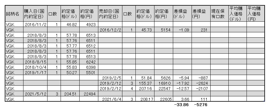 f:id:jun_0017:20210604125442p:plain