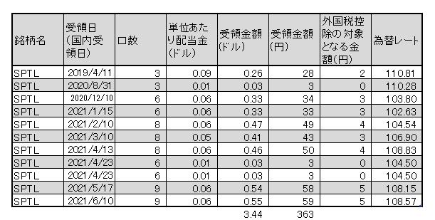 f:id:jun_0017:20210611140140p:plain