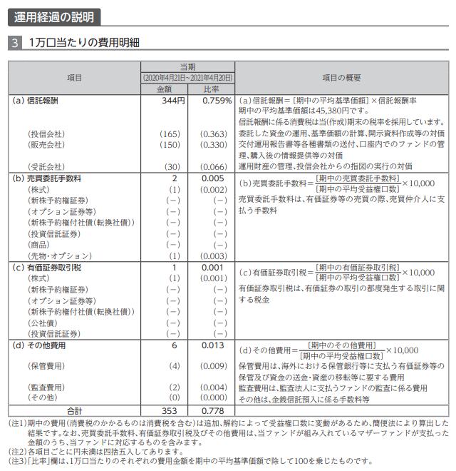 f:id:jun_0017:20210611190903p:plain