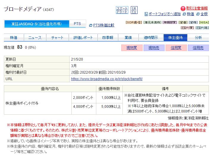f:id:jun_0017:20210614154730p:plain