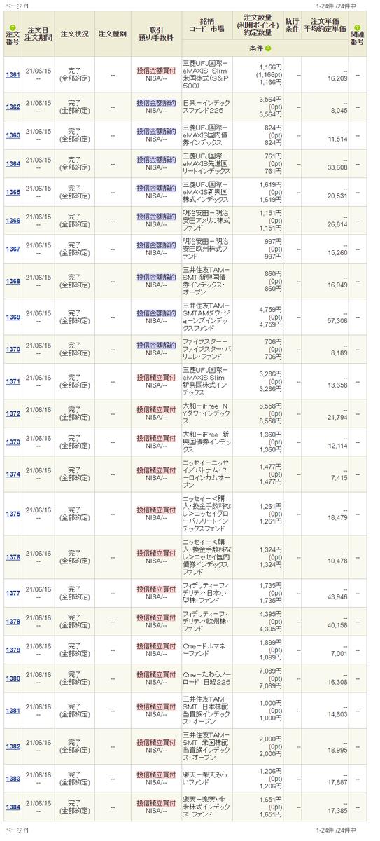 f:id:jun_0017:20210618125204p:plain