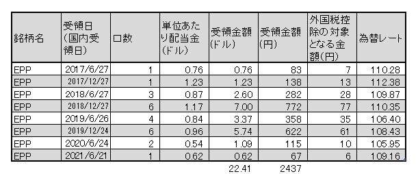 f:id:jun_0017:20210622140430p:plain