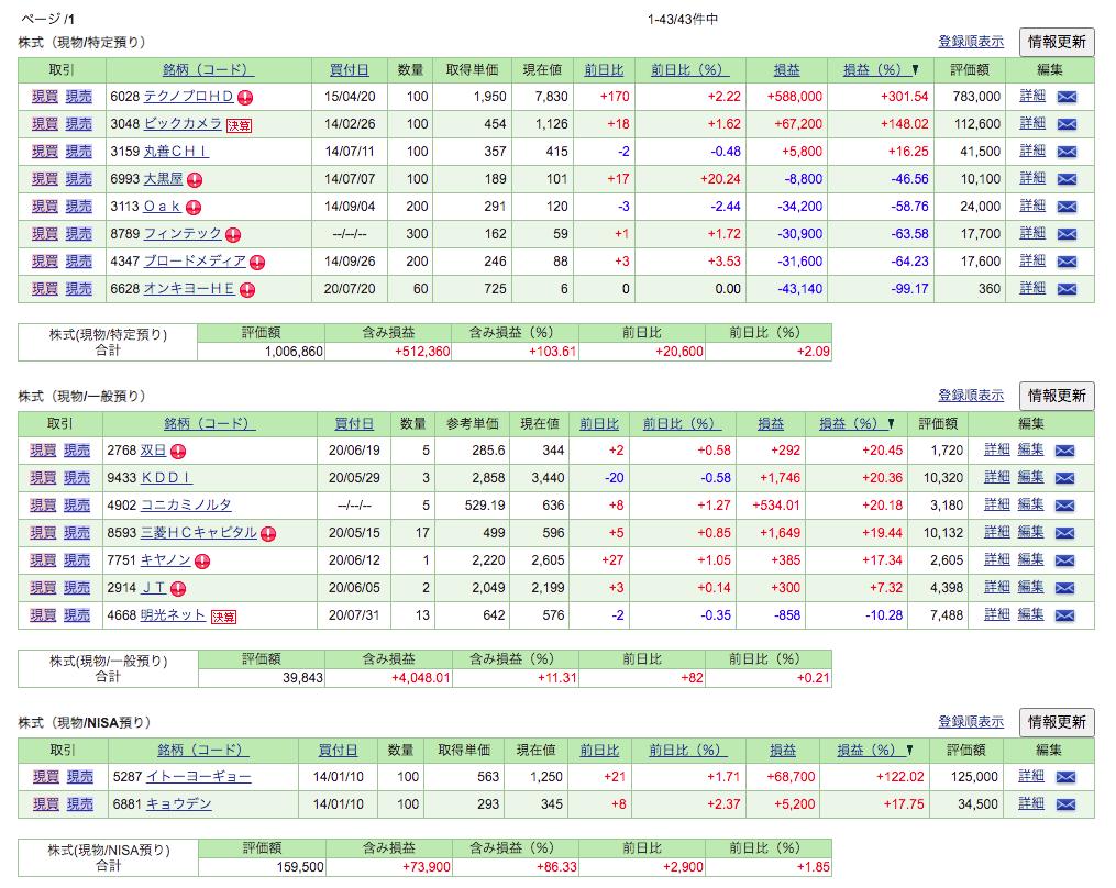 f:id:jun_0017:20210626110927p:plain