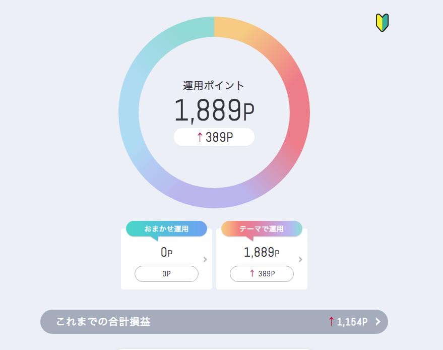 f:id:jun_0017:20210626112332p:plain