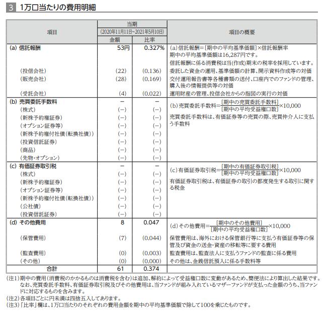 f:id:jun_0017:20210628144000p:plain